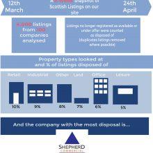 Infographic Scotland
