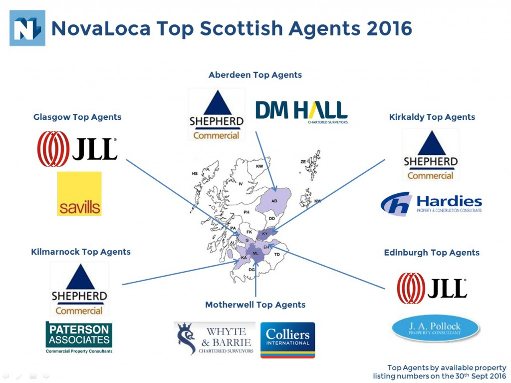 top-scottish-agents-2016-a